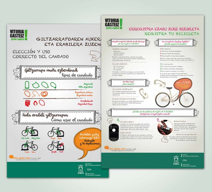 Diseño de cartelería para campaña publicitaria de Bizieskola Gasteiz
